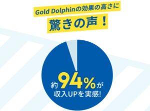 Gold Dolphin(ゴールドドルフィン)